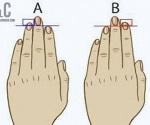 Tus dedos revelan tu personalidad
