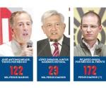 Gasto de precandidatos no refleja realidad: INE