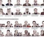 Destapan red de corrupción global