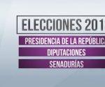 Mapeo de elecciones 2018