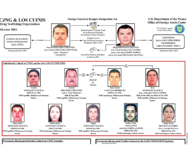 Atrapan a 2 capos en Jalisco - La Tarde