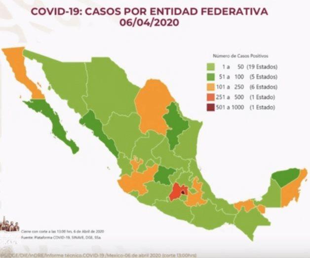 Suman 125 muertos por Covid-19 en México; hay 2439 contagios