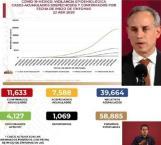 México rebasa las mil muertes por Covid-19