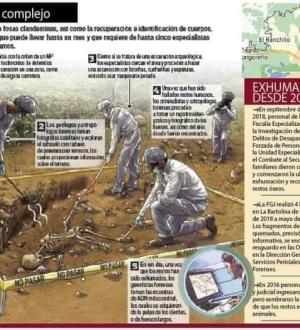 Genocidio impune; La Bartolina, zona de exterminio que Egidio solapó