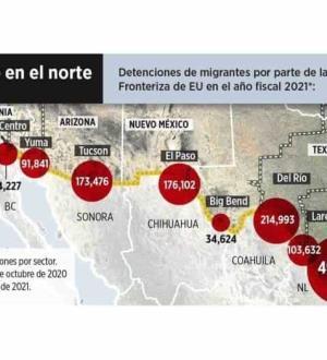 Frontera, rehén de la violencia y ´coyotes´